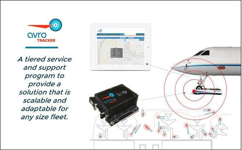 Avro Tracker - airport ground support fleet management system